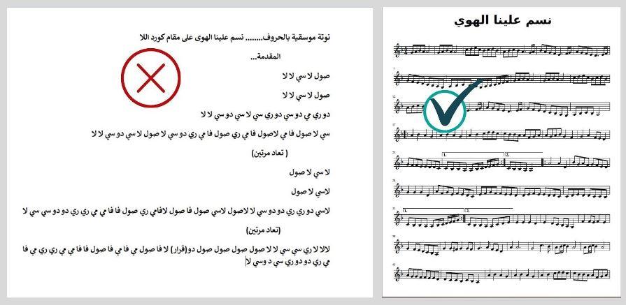 لماذا يجب عليك الابتعاد عن النوتة الموسيقية بالحروف عند تعلم الموسيقى